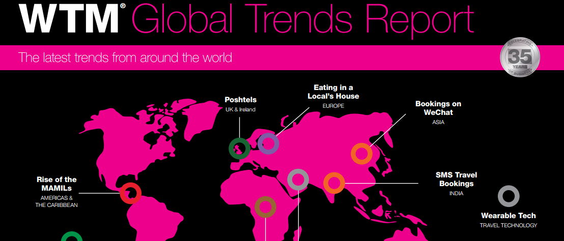 wtm global trends_2