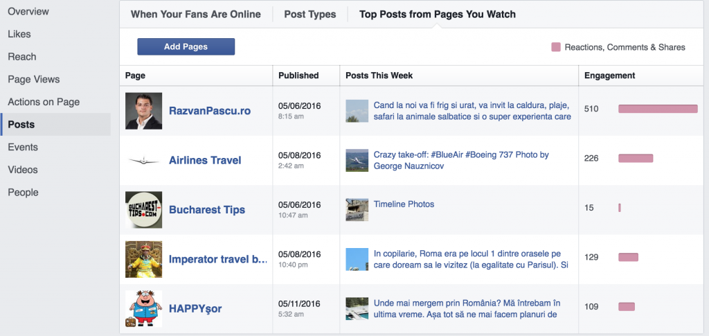 top posts from pages you watch