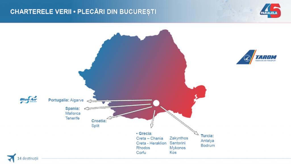 sejururi-din-bucuresti-paralela-45-2017